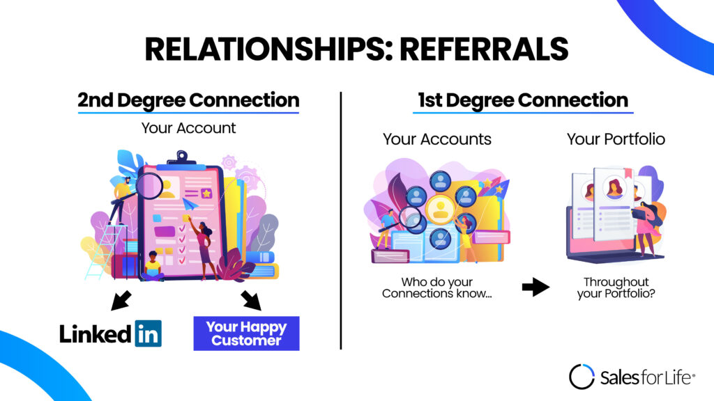 Building Your Sales Referral Strategy