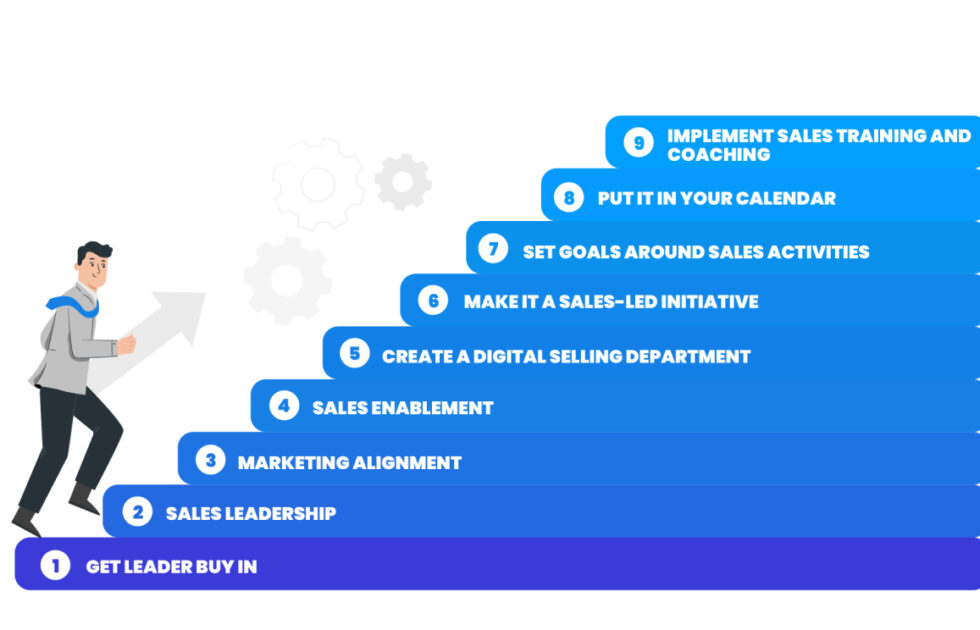 Integrating Social Selling Into Your Sales Process 1